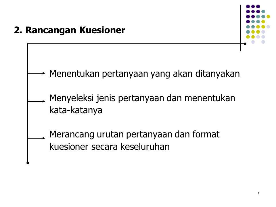 2. Rancangan Kuesioner Menentukan pertanyaan yang akan ditanyakan. Menyeleksi jenis pertanyaan dan menentukan.