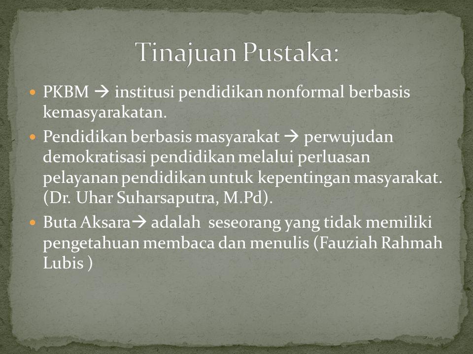 Tinajuan Pustaka: PKBM  institusi pendidikan nonformal berbasis kemasyarakatan.