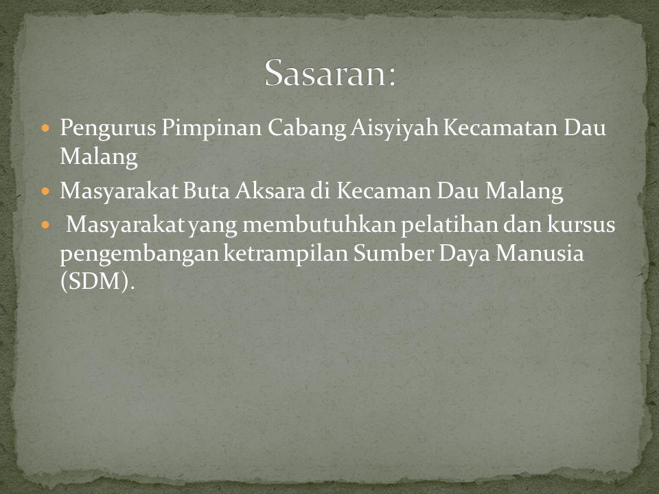 Sasaran: Pengurus Pimpinan Cabang Aisyiyah Kecamatan Dau Malang