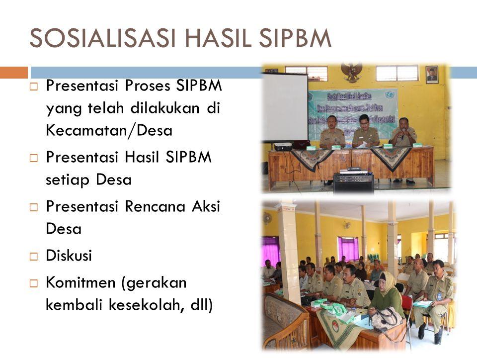 SOSIALISASI HASIL SIPBM