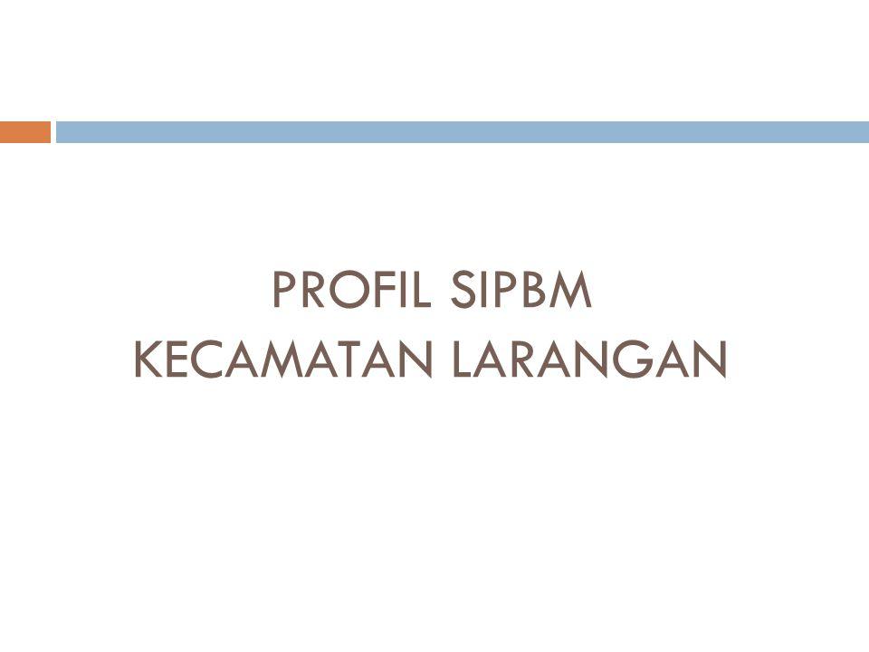 PROFIL SIPBM KECAMATAN LARANGAN