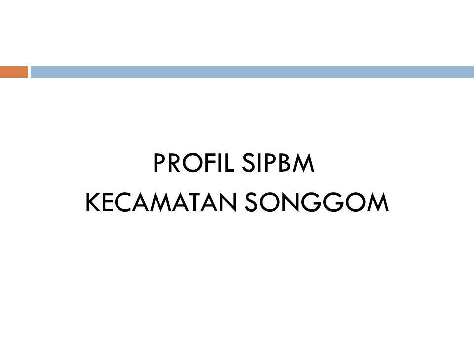 PROFIL SIPBM KECAMATAN SONGGOM
