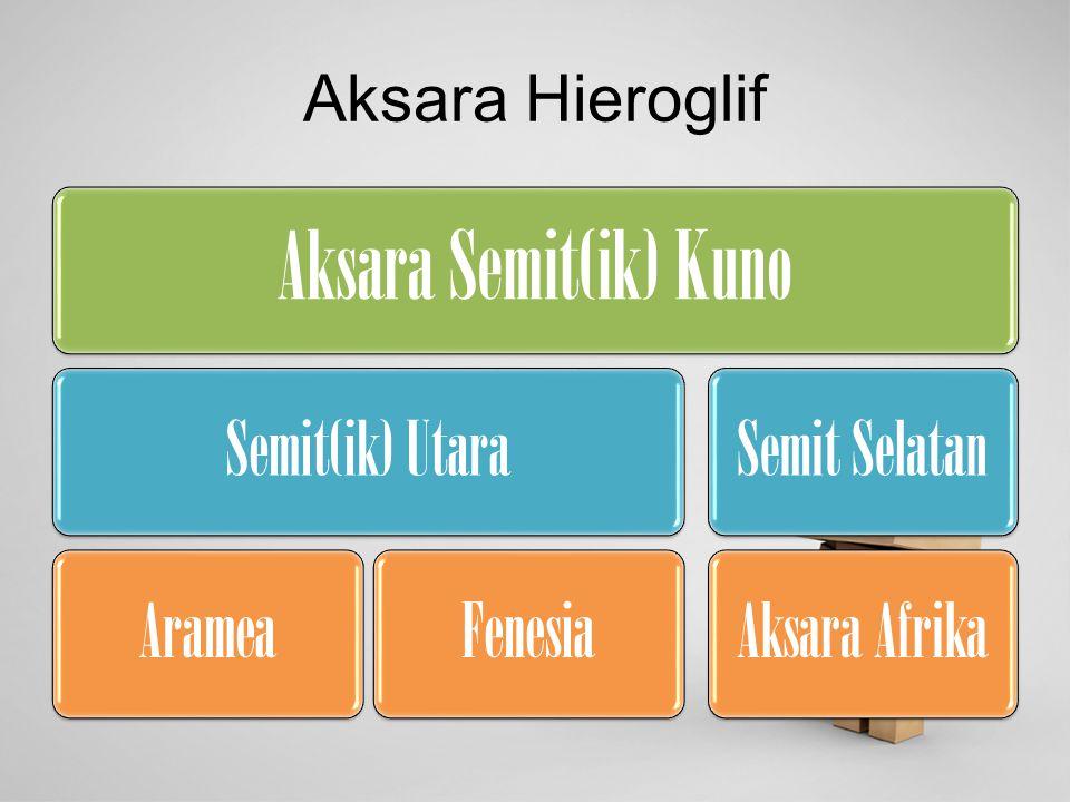 Aksara Semit(ik) Kuno Semit(ik) Utara Aramea Fenesia Semit Selatan