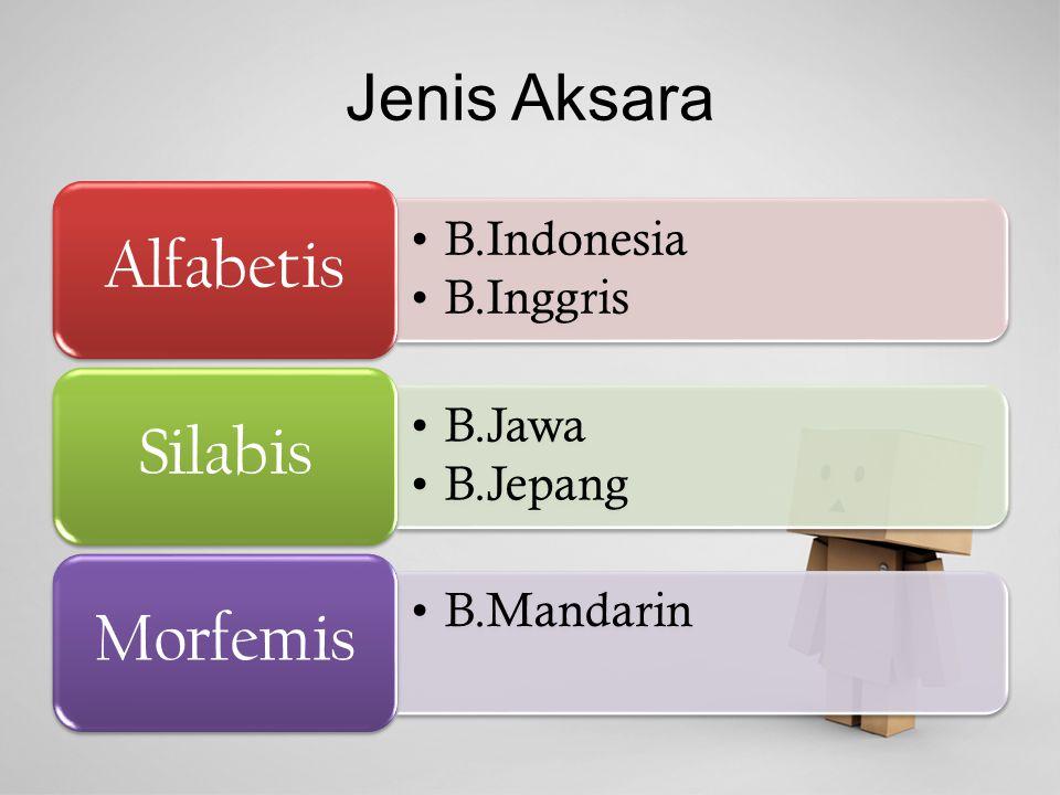 Alfabetis Silabis Morfemis Jenis Aksara B.Indonesia B.Inggris B.Jawa