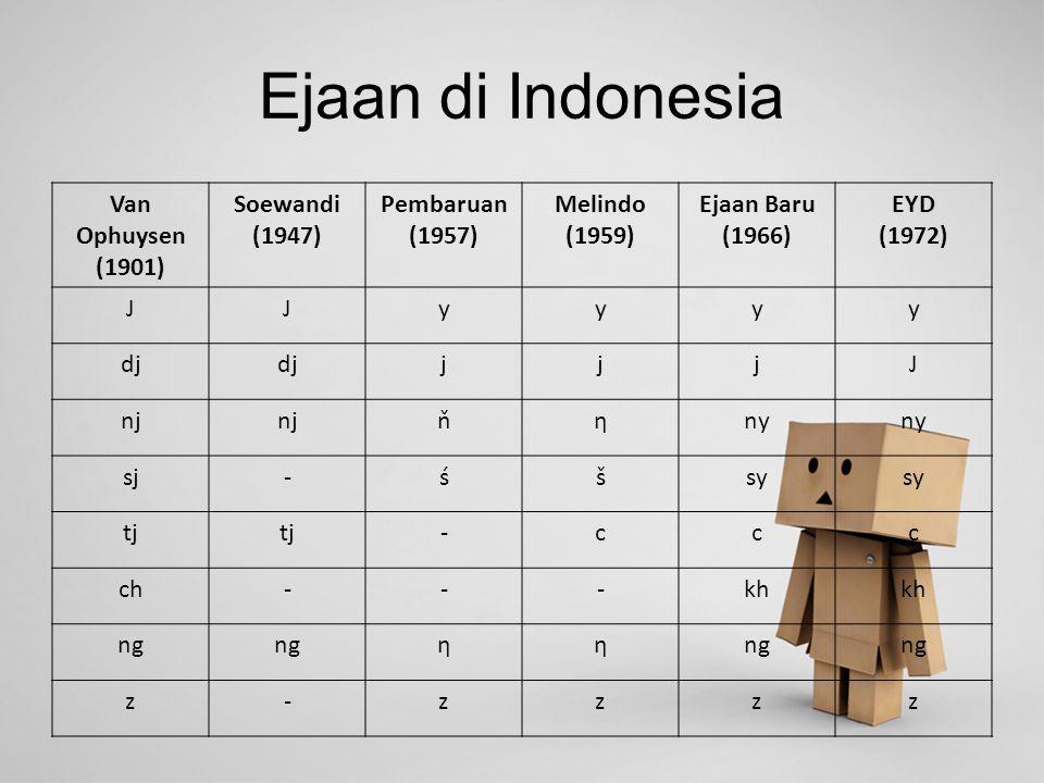 Ejaan di Indonesia Van Ophuysen (1901) Soewandi (1947) Pembaruan