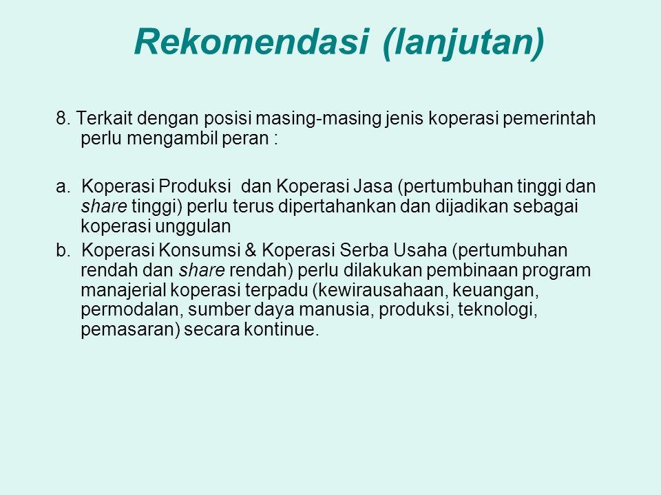 Rekomendasi (lanjutan)