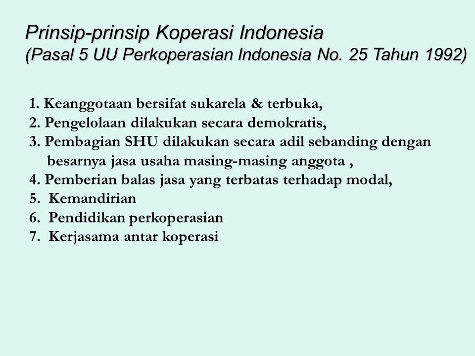 Prinsip-prinsip Koperasi Indonesia
