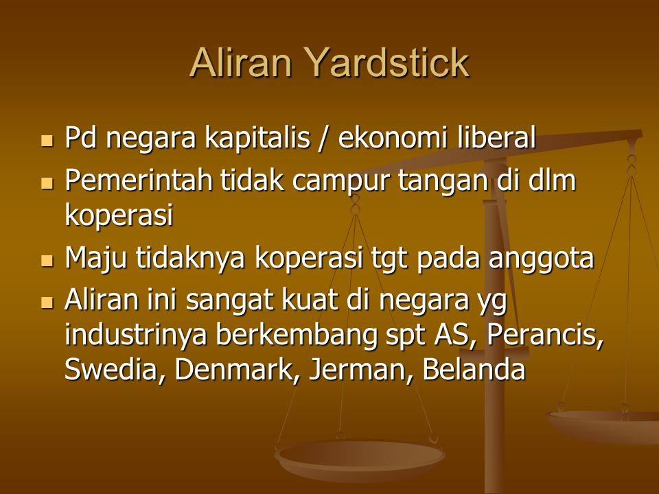 Aliran Yardstick Pd negara kapitalis / ekonomi liberal