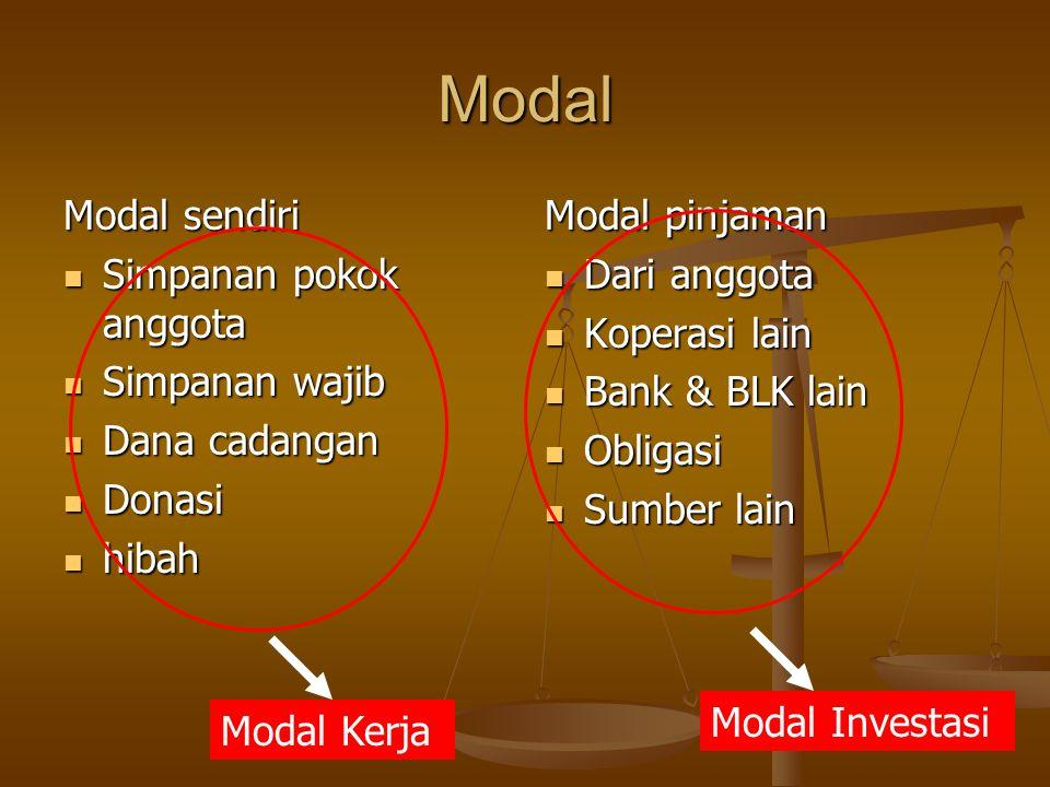 Modal Modal sendiri Simpanan pokok anggota Simpanan wajib