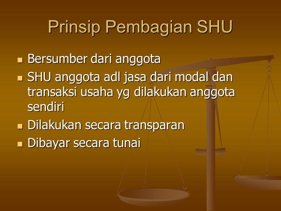 Prinsip Pembagian SHU Bersumber dari anggota
