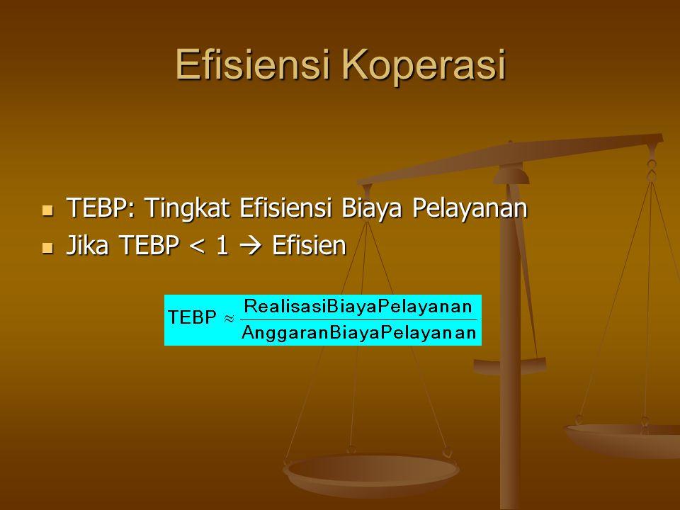 Efisiensi Koperasi TEBP: Tingkat Efisiensi Biaya Pelayanan