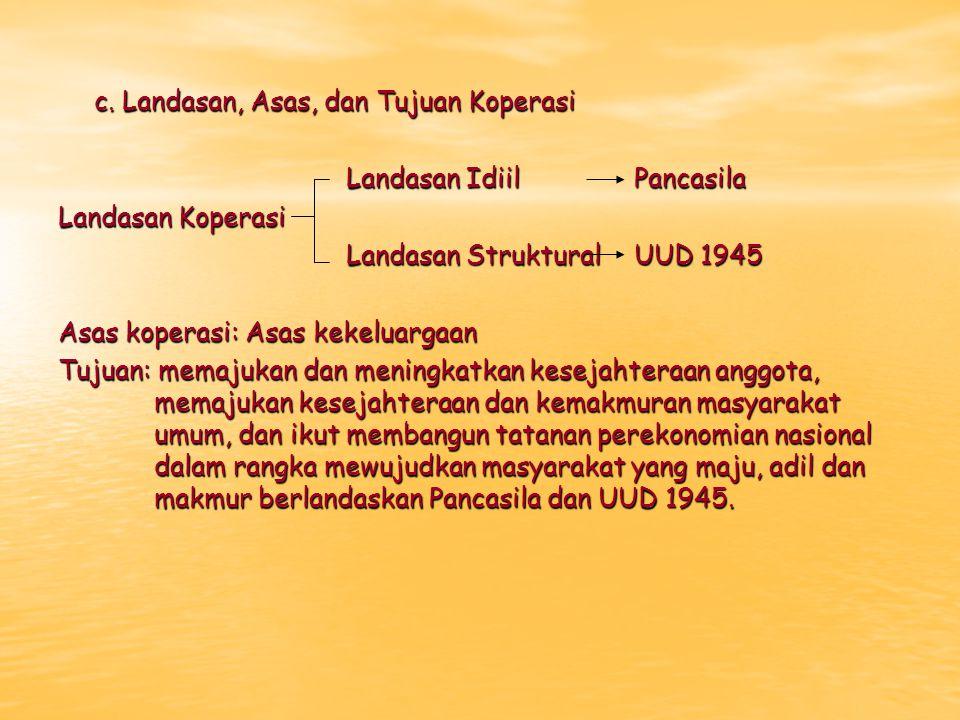 c. Landasan, Asas, dan Tujuan Koperasi