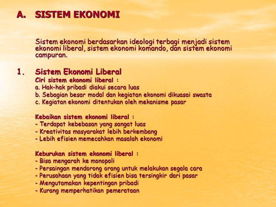 A. SISTEM EKONOMI 1. Sistem Ekonomi Liberal