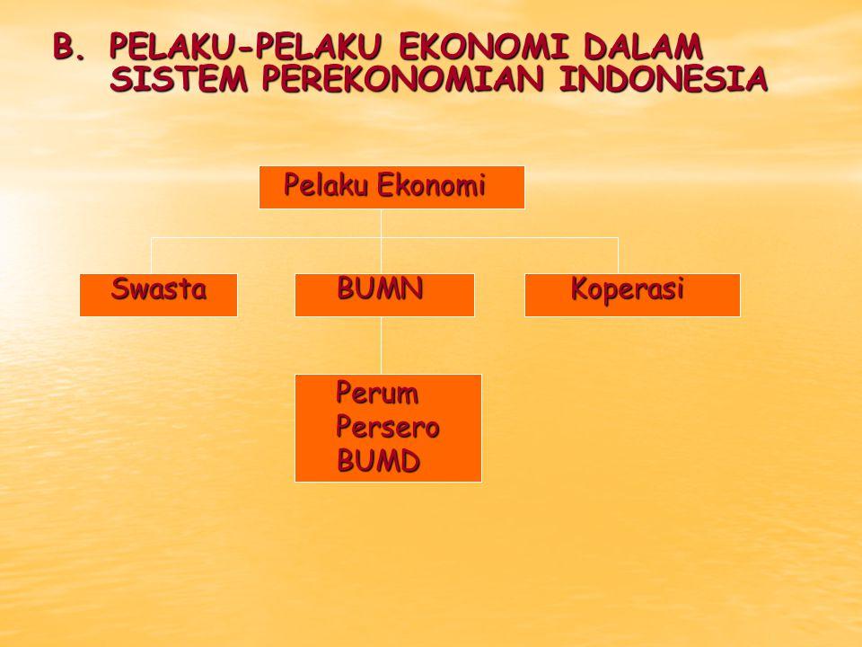 B. PELAKU-PELAKU EKONOMI DALAM SISTEM PEREKONOMIAN INDONESIA