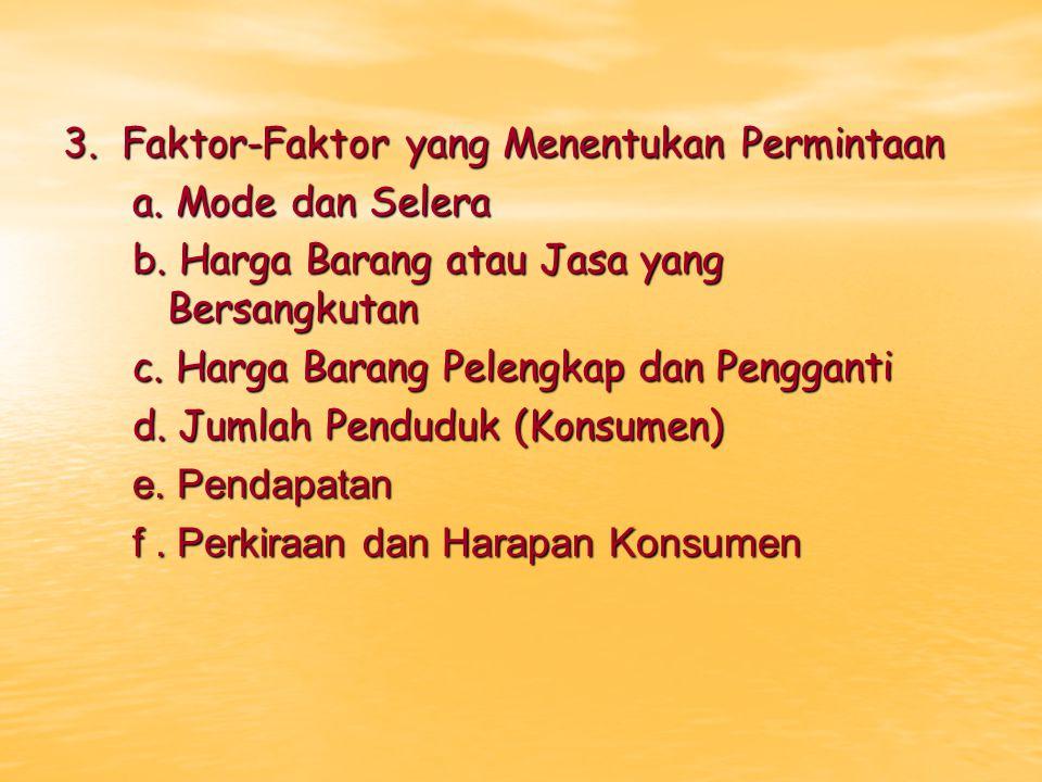 3. Faktor-Faktor yang Menentukan Permintaan