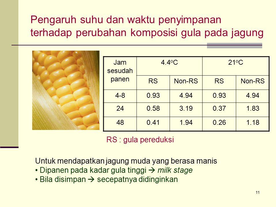 Pengaruh suhu dan waktu penyimpanan terhadap perubahan komposisi gula pada jagung