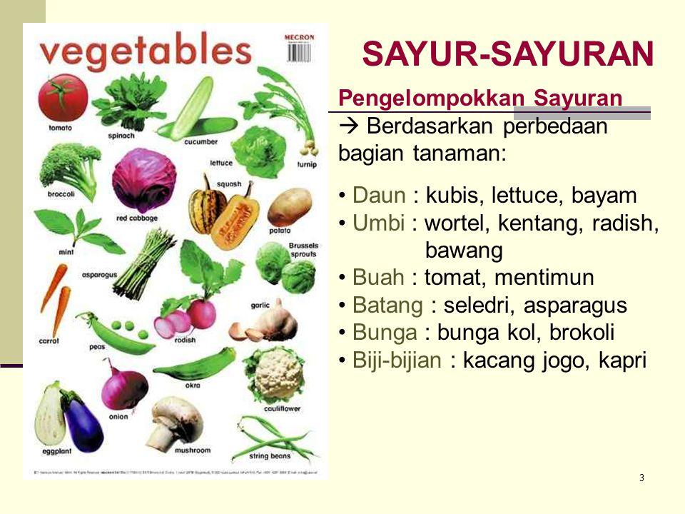 SAYUR-SAYURAN Pengelompokkan Sayuran  Berdasarkan perbedaan