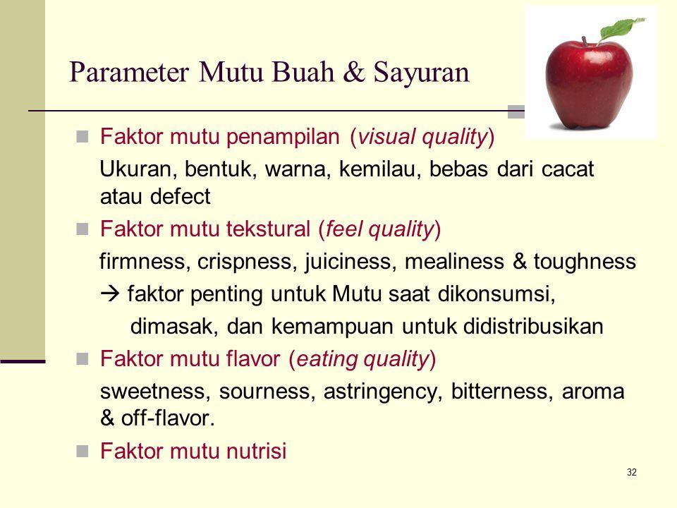 Parameter Mutu Buah & Sayuran