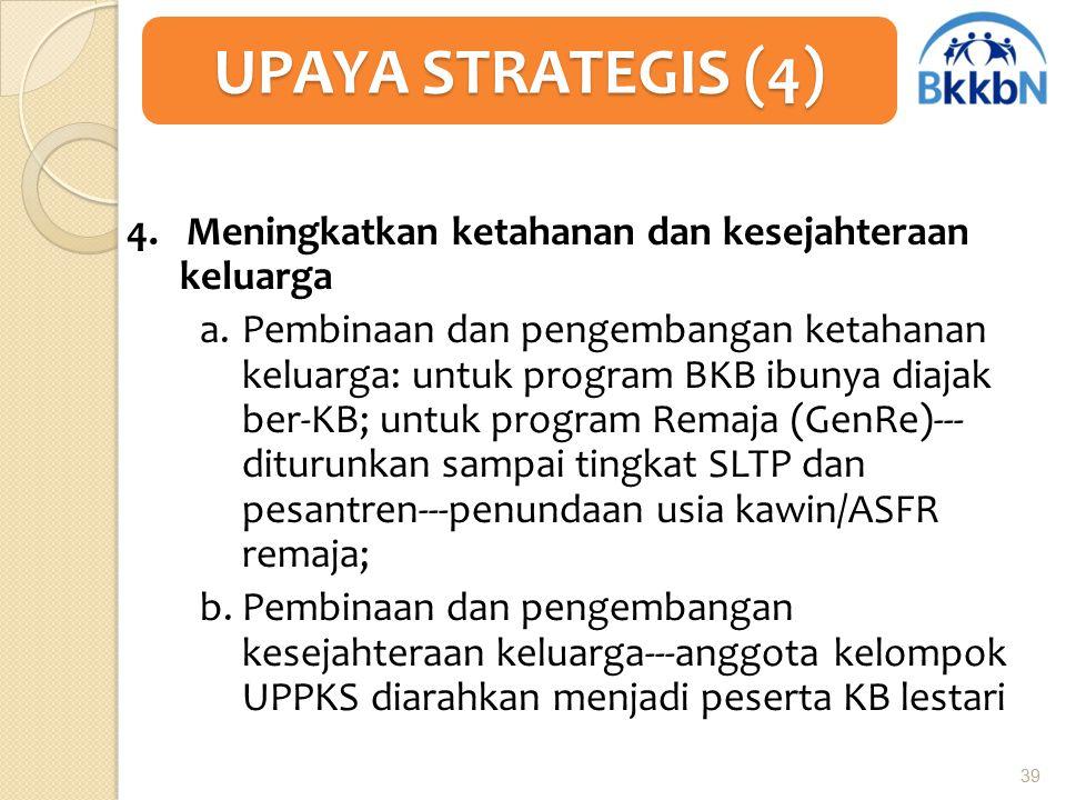 UPAYA STRATEGIS (4) 4. Meningkatkan ketahanan dan kesejahteraan keluarga.