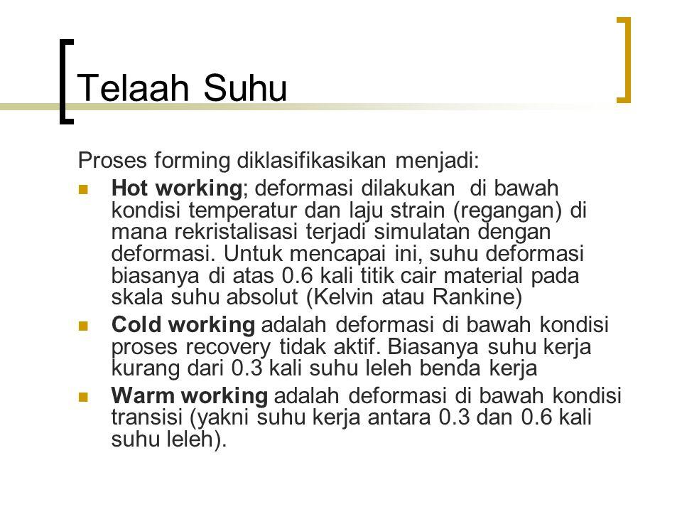 Telaah Suhu Proses forming diklasifikasikan menjadi:
