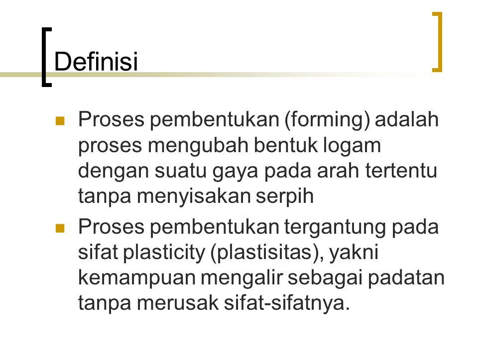Definisi Proses pembentukan (forming) adalah proses mengubah bentuk logam dengan suatu gaya pada arah tertentu tanpa menyisakan serpih.
