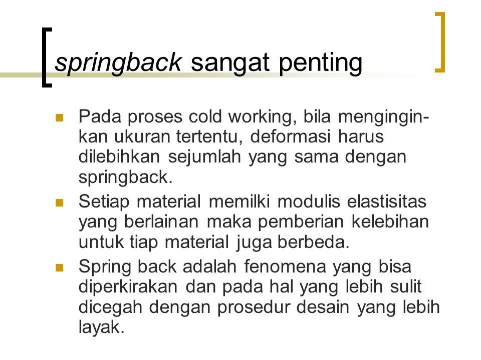 springback sangat penting