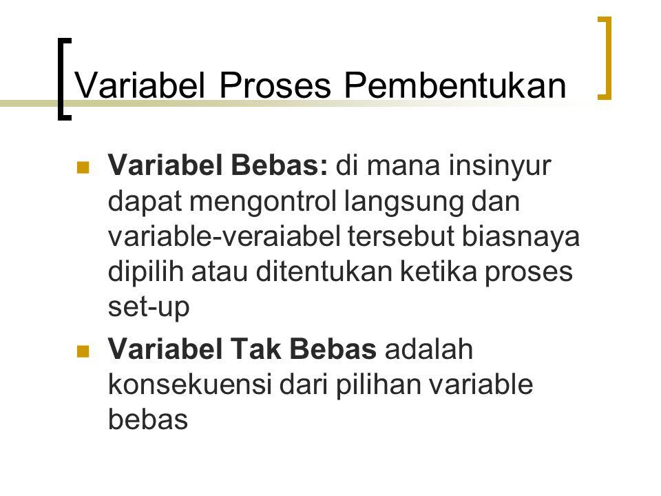 Variabel Proses Pembentukan