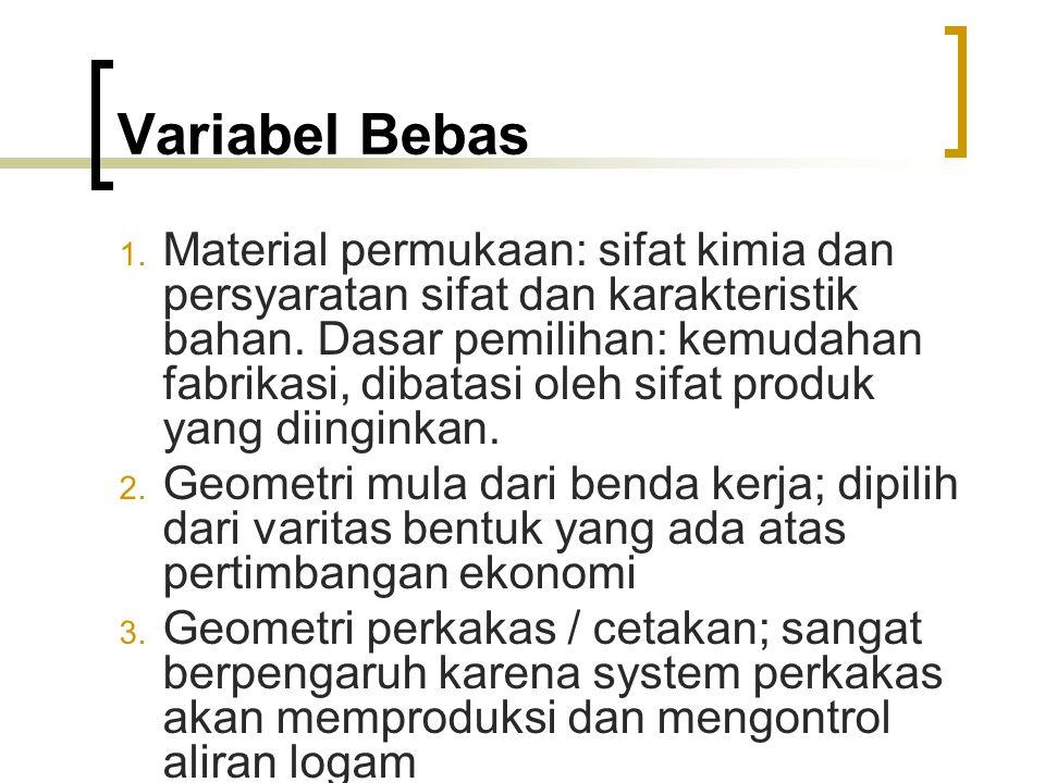 Variabel Bebas