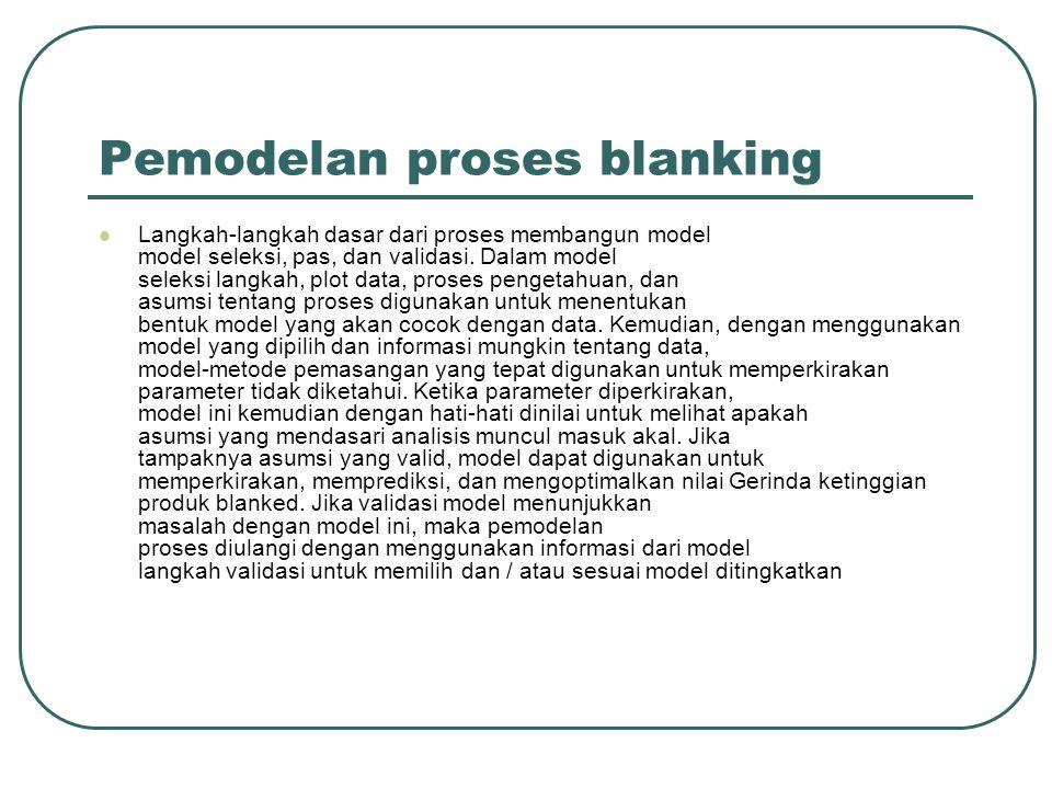 Pemodelan proses blanking