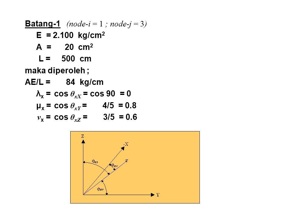 Batang-1 (node-i = 1 ; node-j = 3)