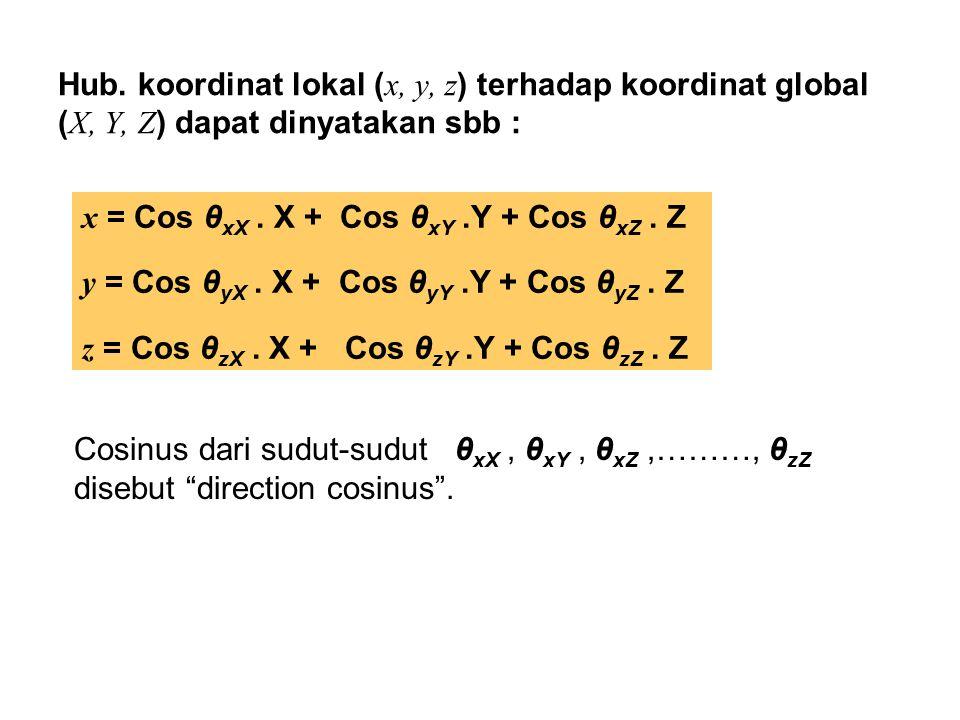 Hub. koordinat lokal (x, y, z) terhadap koordinat global (X, Y, Z) dapat dinyatakan sbb :