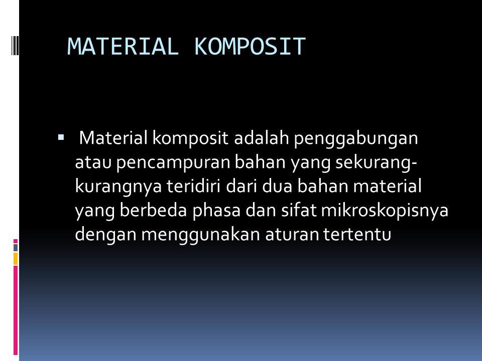 MATERIAL KOMPOSIT