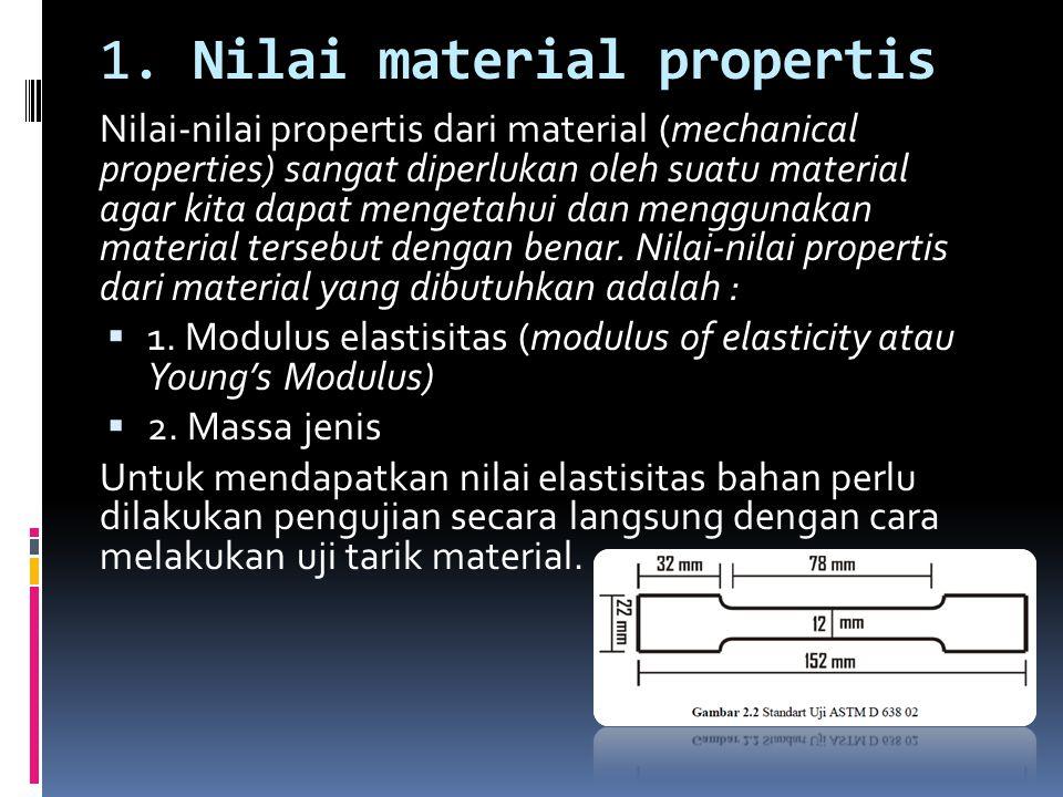 1. Nilai material propertis