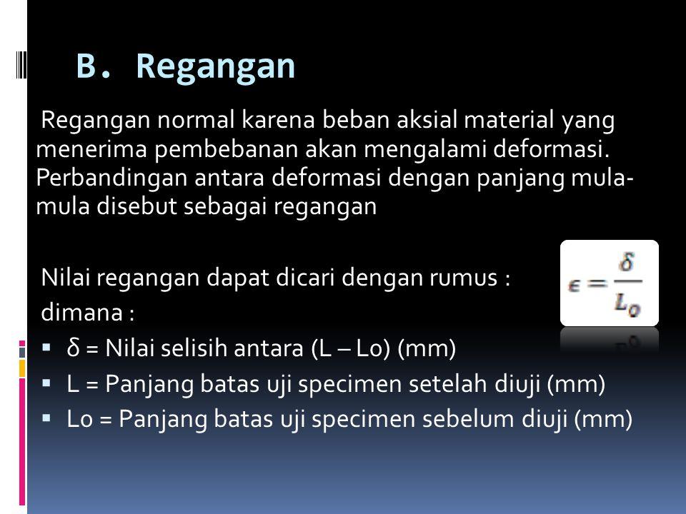 B. Regangan