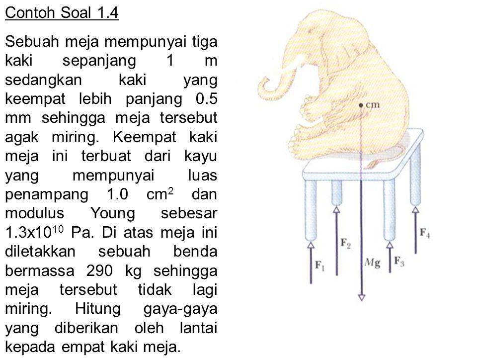 Contoh Soal 1.4