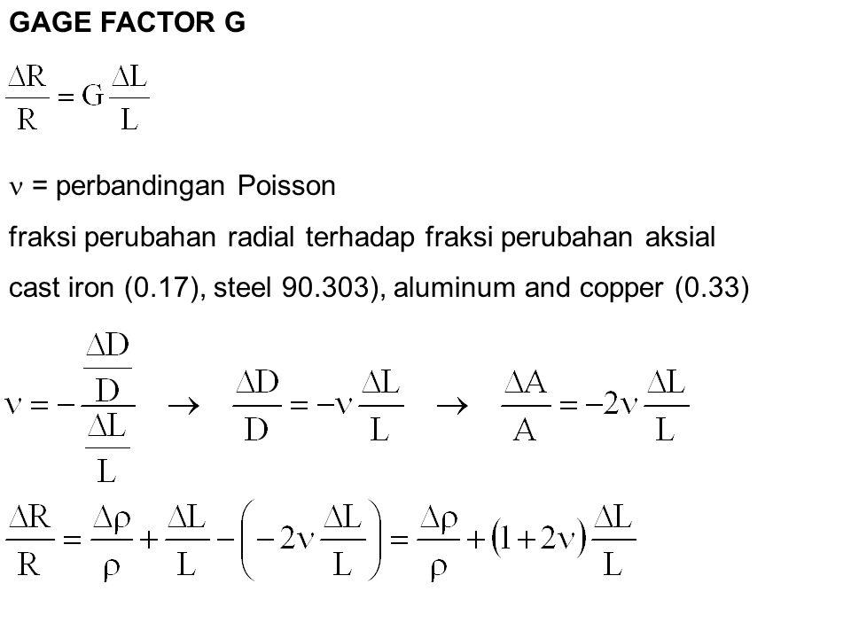 GAGE FACTOR G = perbandingan Poisson. fraksi perubahan radial terhadap fraksi perubahan aksial.