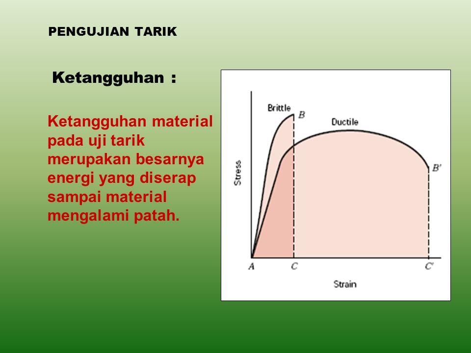 PENGUJIAN TARIK Ketangguhan : Ketangguhan material pada uji tarik merupakan besarnya energi yang diserap sampai material mengalami patah.