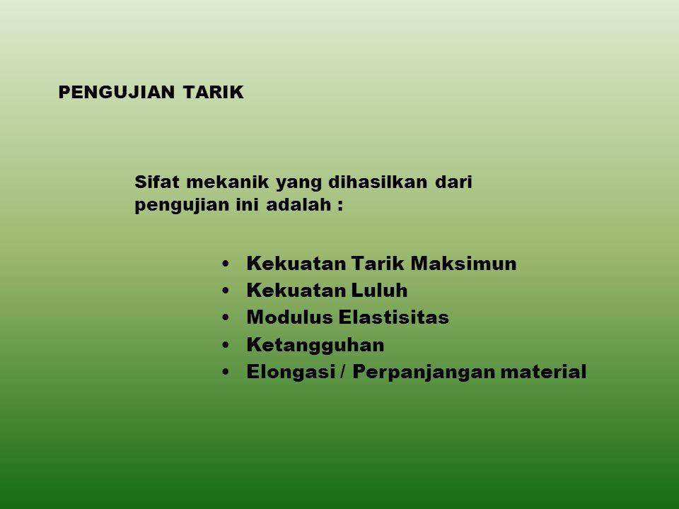 Sifat mekanik yang dihasilkan dari pengujian ini adalah :