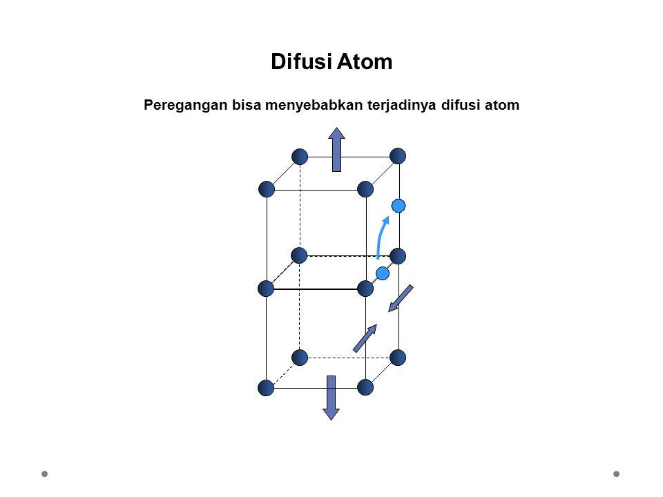 Peregangan bisa menyebabkan terjadinya difusi atom