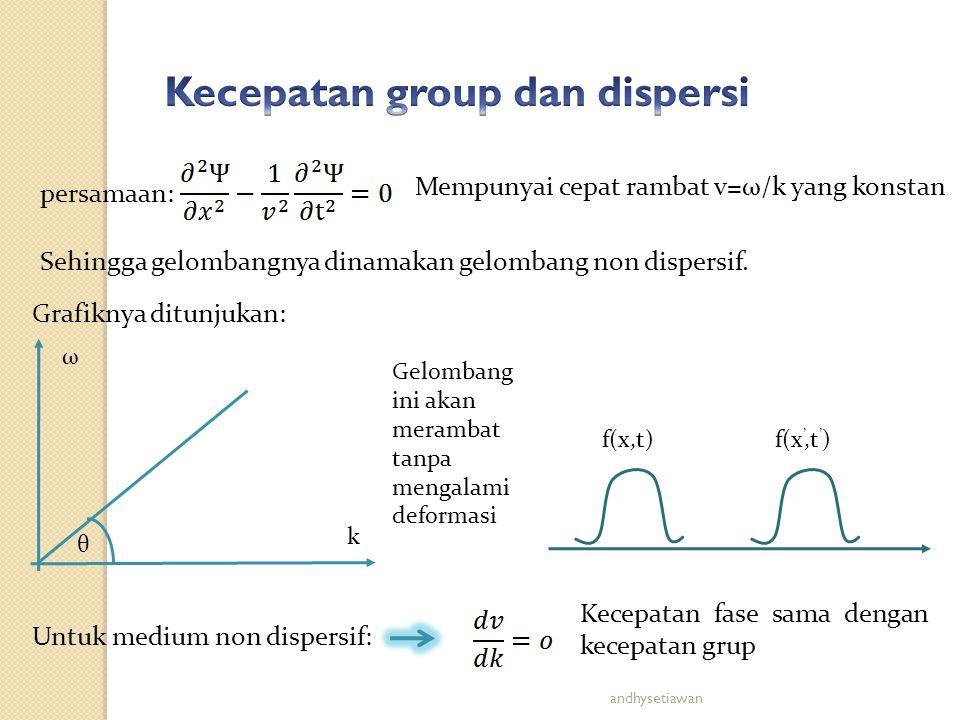 Kecepatan group dan dispersi