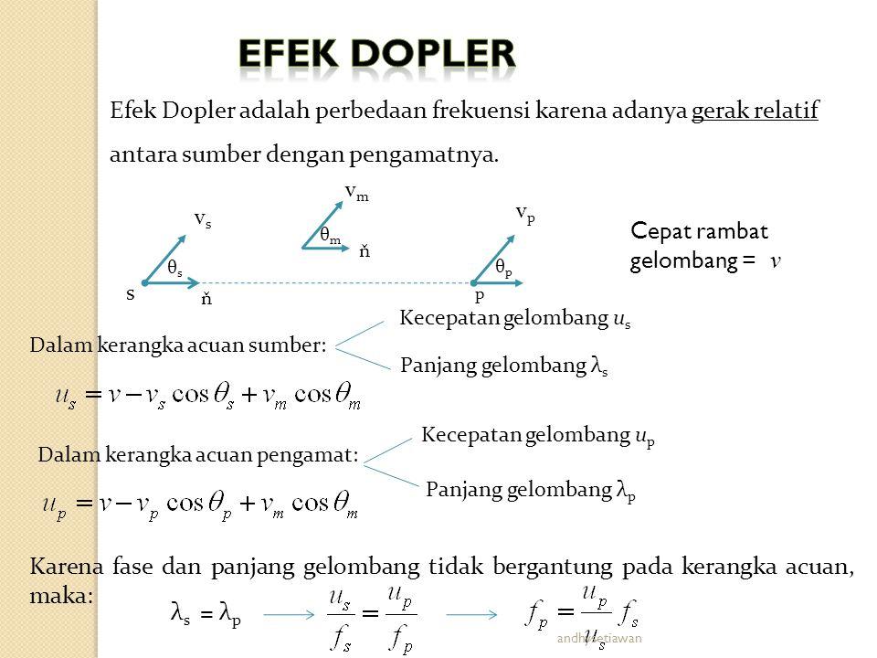 Efek dopler Efek Dopler adalah perbedaan frekuensi karena adanya gerak relatif antara sumber dengan pengamatnya.