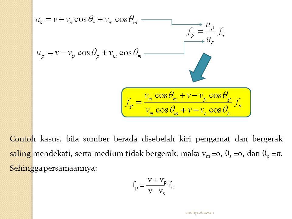 Contoh kasus, bila sumber berada disebelah kiri pengamat dan bergerak saling mendekati, serta medium tidak bergerak, maka vm =0, θs =0, dan θp =π. Sehingga persamaannya: