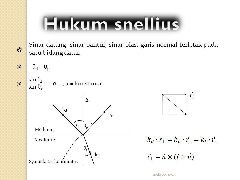 Hukum snellius Sinar datang, sinar pantul, sinar bias, garis normal terletak pada satu bidang datar.