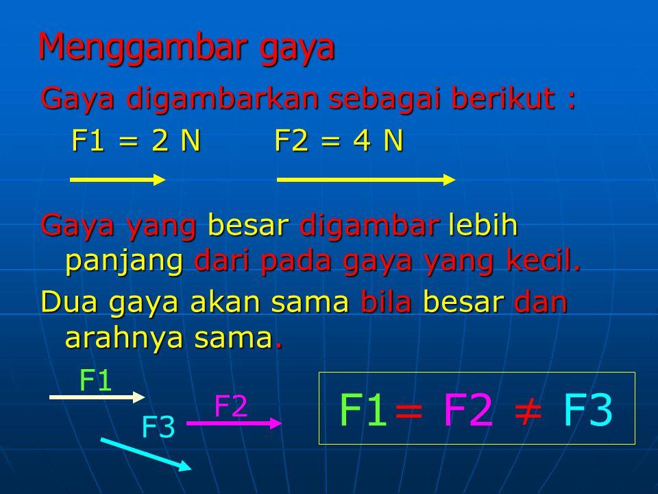 F1= F2 ≠ F3 Menggambar gaya Gaya digambarkan sebagai berikut :