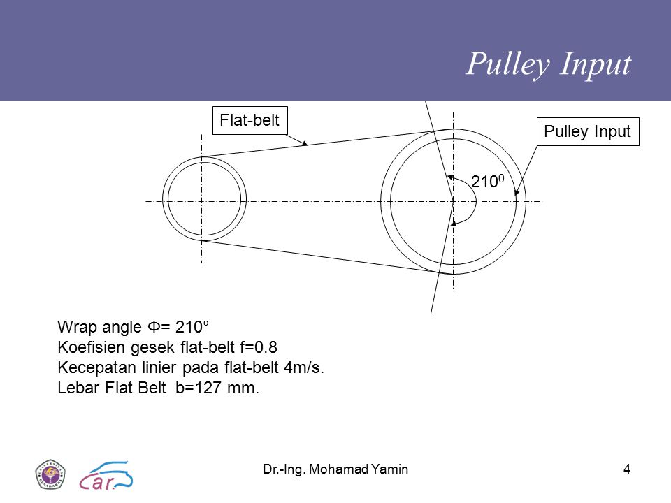 Pulley Input Flat-belt Pulley Input 2100 Wrap angle Φ= 210°