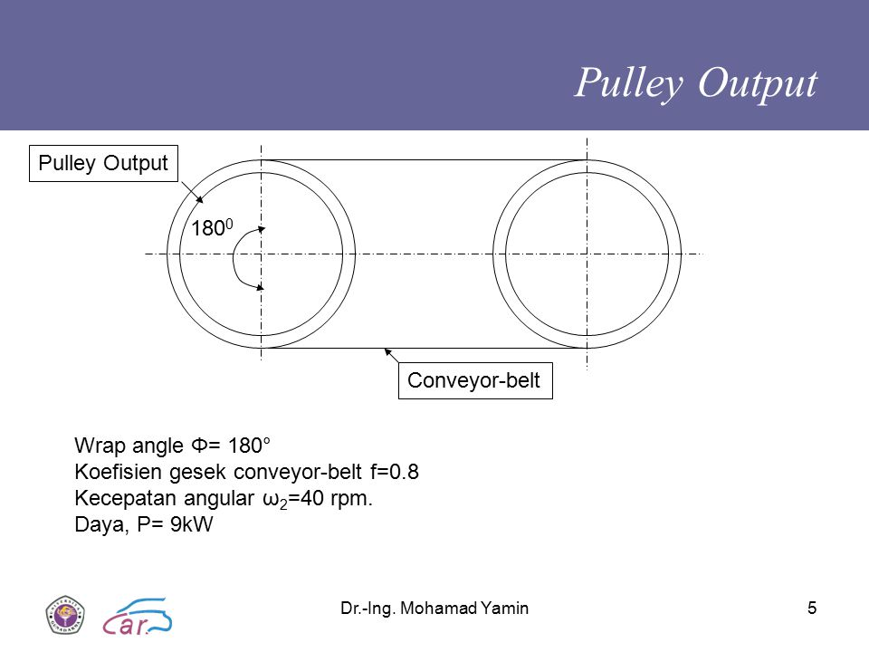 Pulley Output Pulley Output 1800 Conveyor-belt Wrap angle Φ= 180°