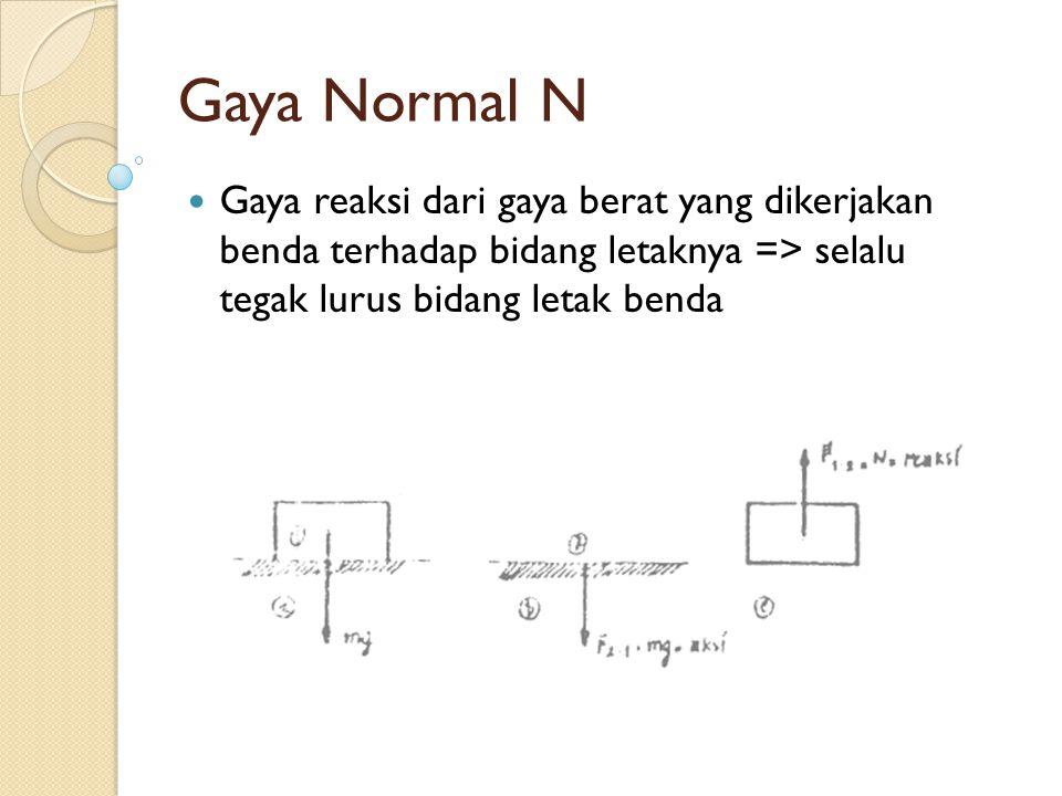 Gaya Normal N Gaya reaksi dari gaya berat yang dikerjakan benda terhadap bidang letaknya => selalu tegak lurus bidang letak benda.