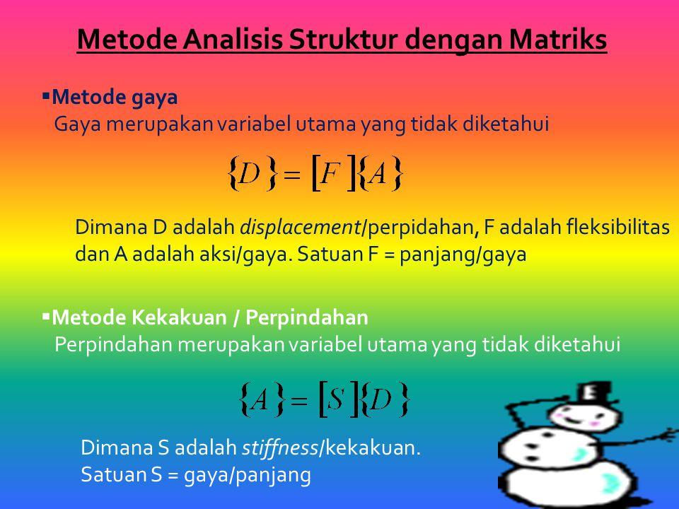 Metode Analisis Struktur dengan Matriks