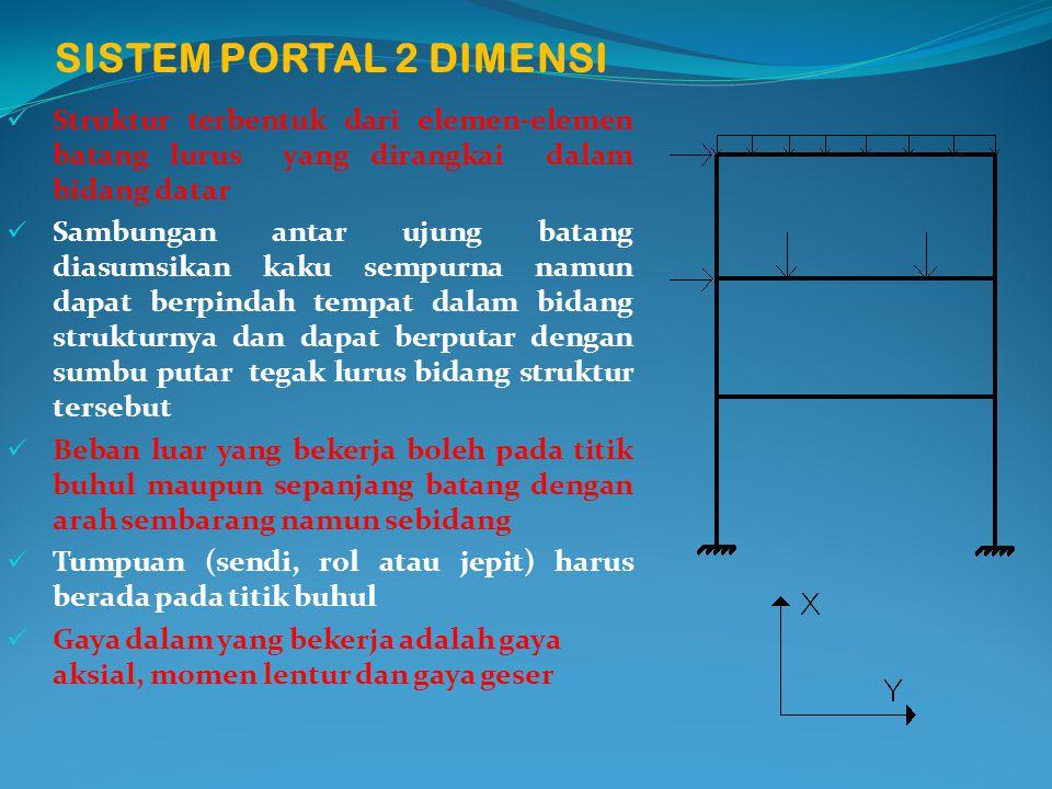 SISTEM PORTAL 2 DIMENSI Struktur terbentuk dari elemen-elemen batang lurus yang dirangkai dalam bidang datar.