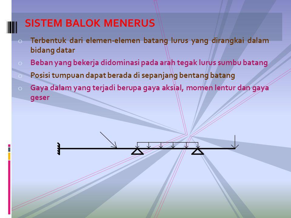 SISTEM BALOK MENERUS Terbentuk dari elemen-elemen batang lurus yang dirangkai dalam bidang datar.